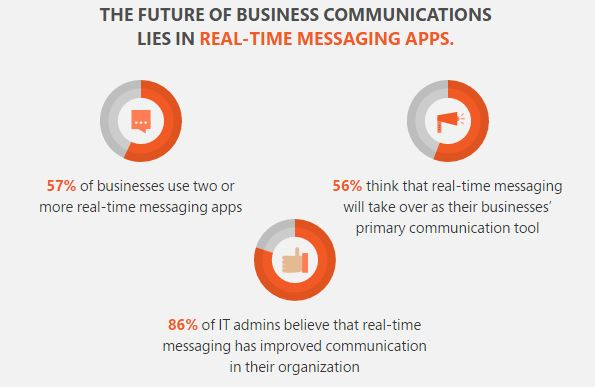 real-time-messaging