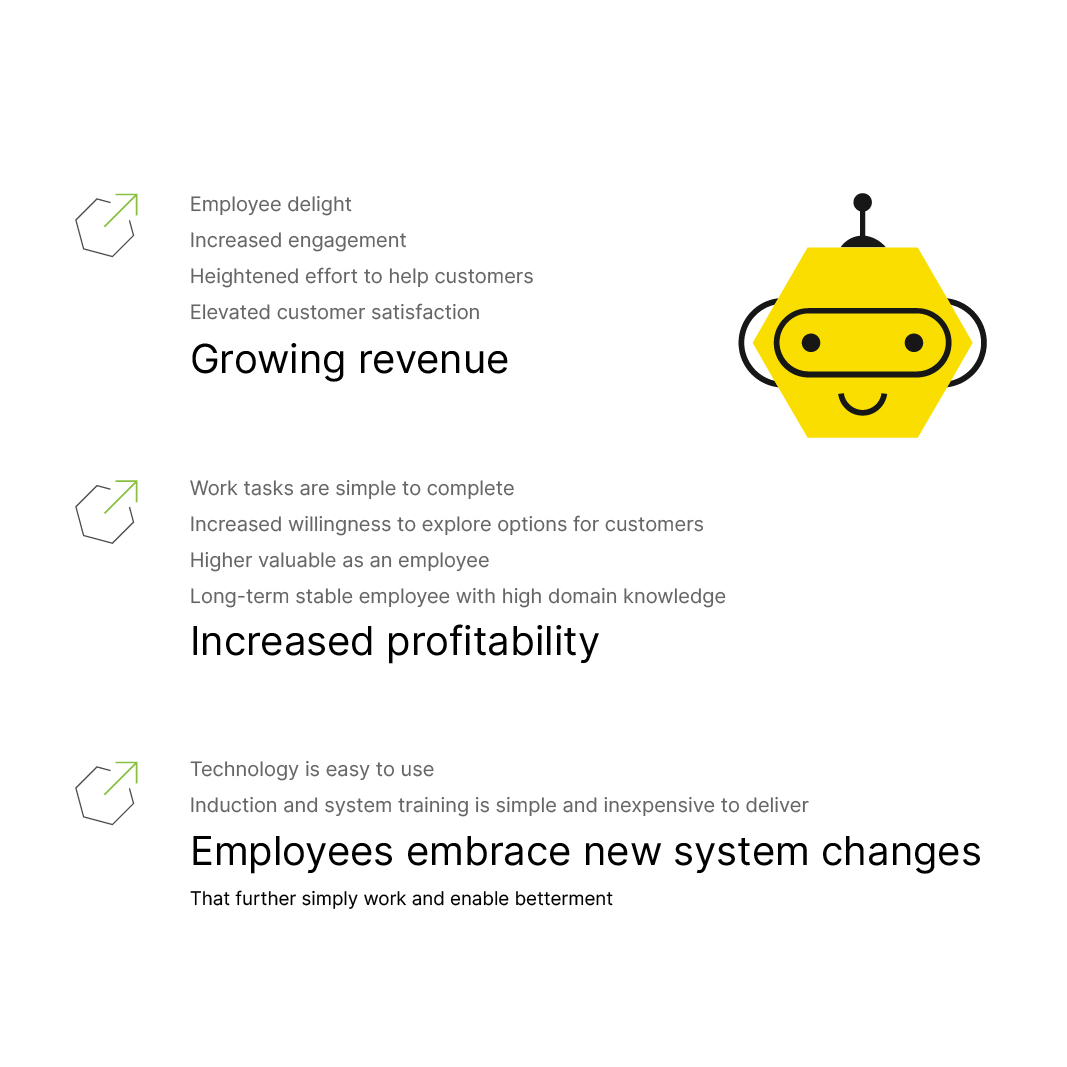Employee Experience outcomes